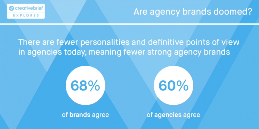 Are agency brands doomed? The statistics from our wide