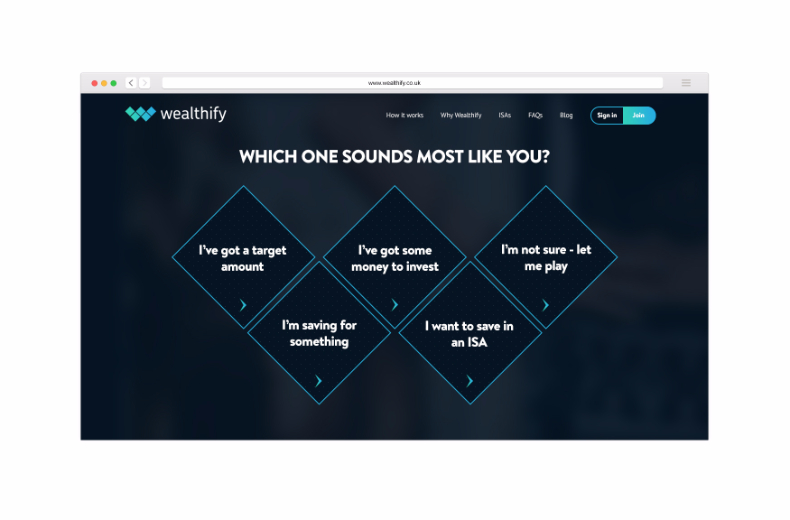 Digital Brands - Wealthify - True Digital